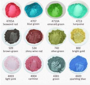 Mica Pigment Powder buy at Gold Leaf NZ